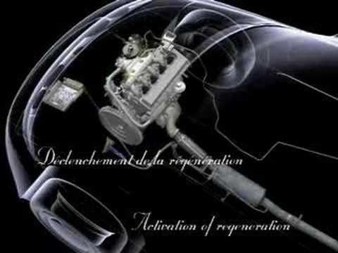 FAP FILTER regenerácia