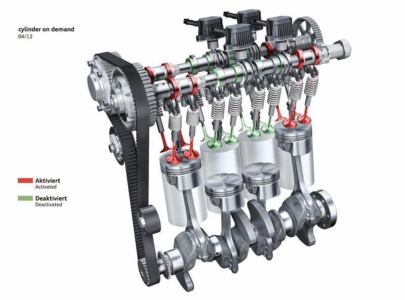 motor TSI remen