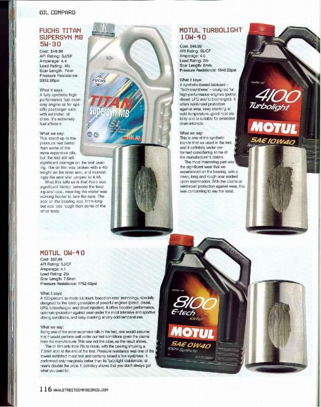 test motorovych olejov eng 4
